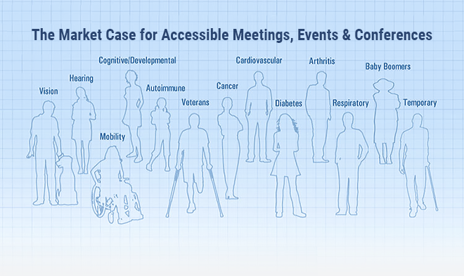 The Market Case for Accessible Meetings, Events & Conferences